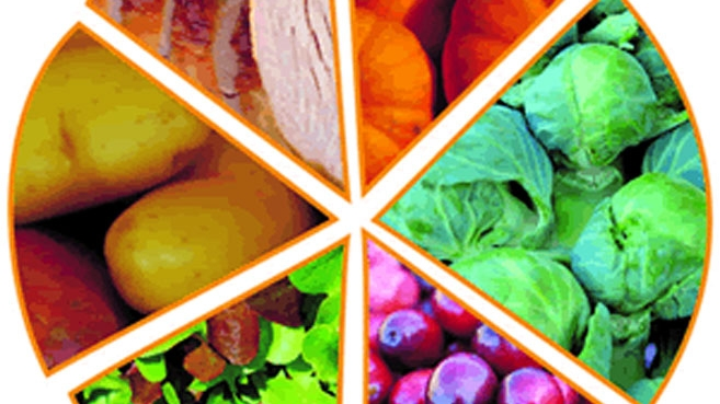 Healthy plate foods